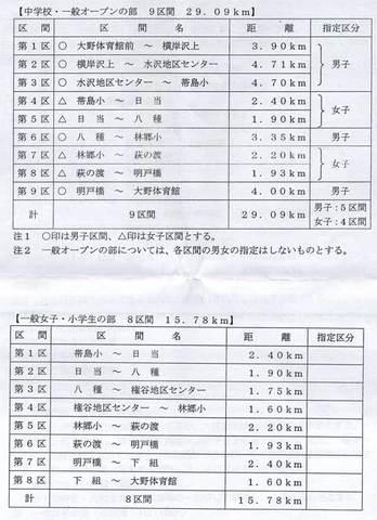 駅伝大会区間