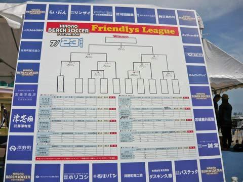 HIRONOビーチサッカー